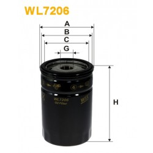 Filtro aceite Wix WL7206