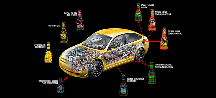 METAL LUBE PARA COCHES